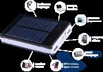 Зарядка на солнечной батарее – Солнечные батареи: все про альтернативный источник энергии — solar-energ.ru. Портативное зарядное устройство на солнечной батарее: обзор моделей и выбор