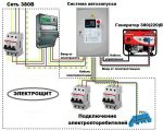 Переключатель на генератор в щитке автоматический – Переключатель сеть генератор – Всё о электрике в доме