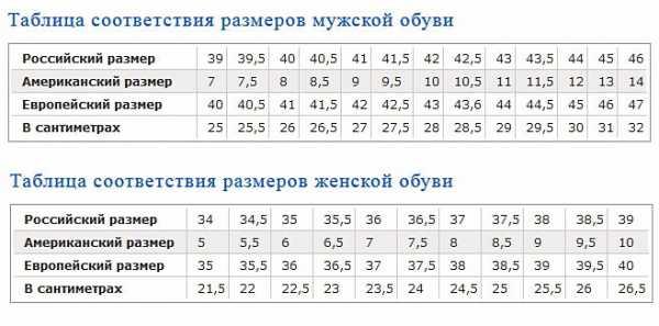 8f03899e6f8bc Китайские размеры обуви на русские таблица алиэкспресс – таблицы на ...