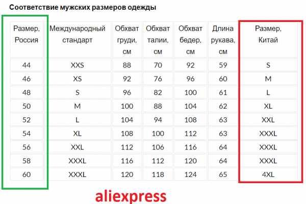 2721f2c928d9 Китайские размеры обуви на русские таблица алиэкспресс – таблицы на ...