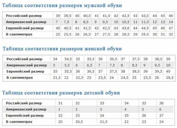 e05a5fdfc Китайские размеры обуви на русские таблица алиэкспресс – таблицы на ...
